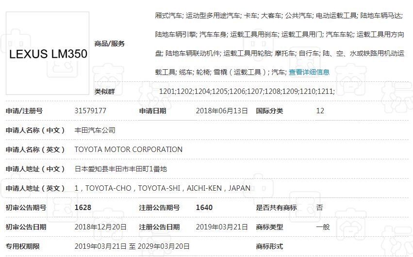 豐田汽車早已在去年就於中國註冊了LM350與LM300h兩款車名。 摘自中國新浪...