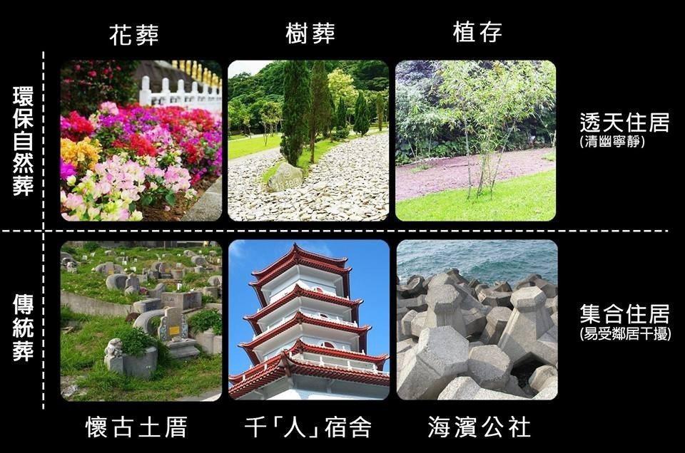 內政部倡導環保自然葬法,有別於過去傳統葬,讓親人住得更加舒適。圖/取自內政部臉書