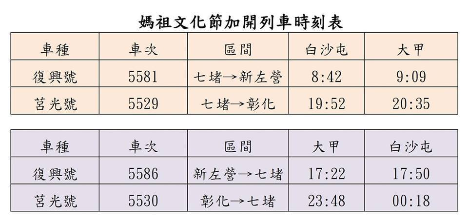 2019媽祖文化節」加開及增停列車。圖/取自交通部臉書