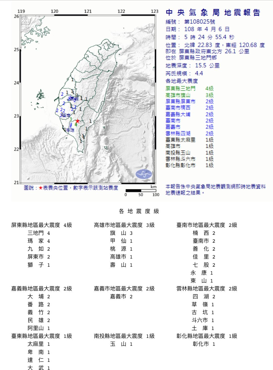 今天清晨5時24分,屏東縣政府東北方 26.1 公里,發生芮氏規模4.4的地震,...