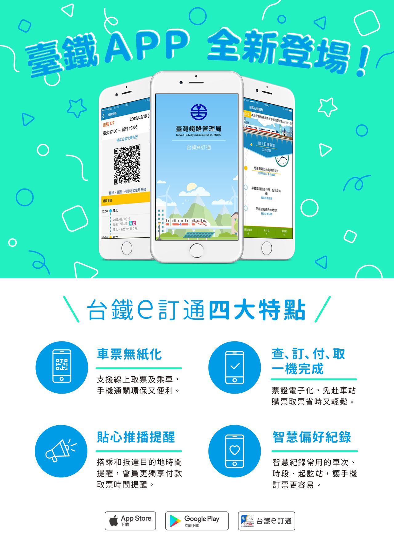 台鐵第四代票務系統與App「台鐵e訂通2019」即將上線,明天中午12點,就可到...