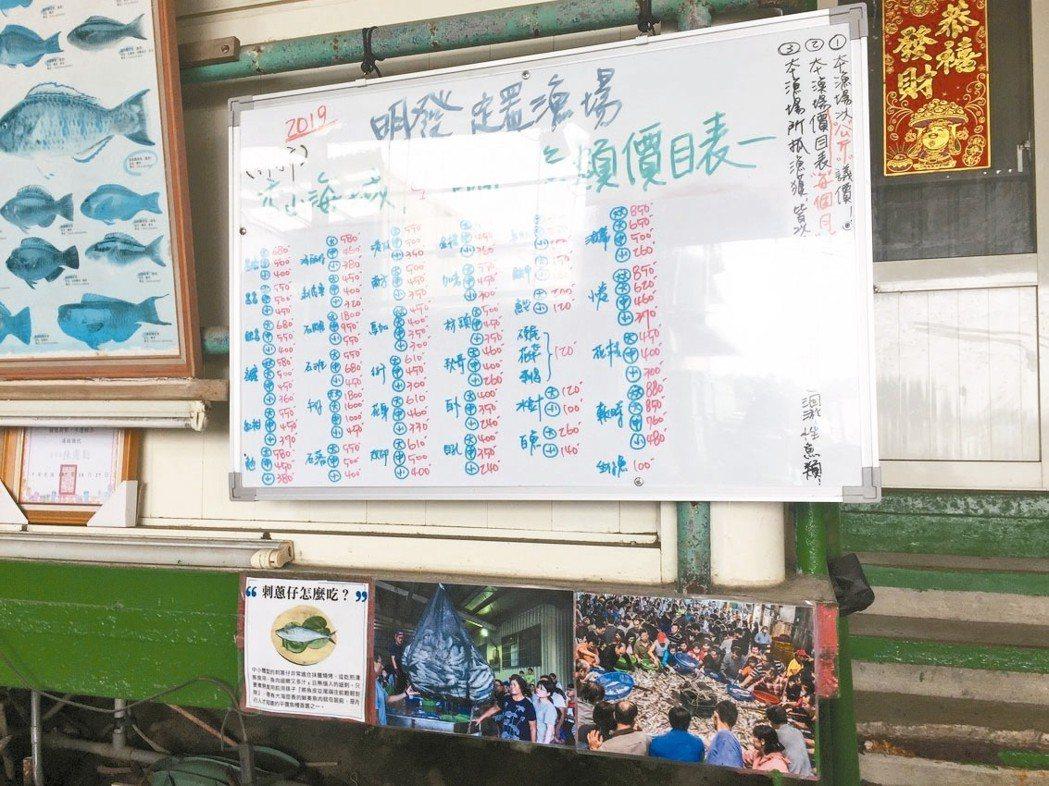 當月魚貨價格公開透明。 圖╱朱慧芳