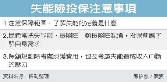 失能險投保注意事項 圖/經濟日報提供