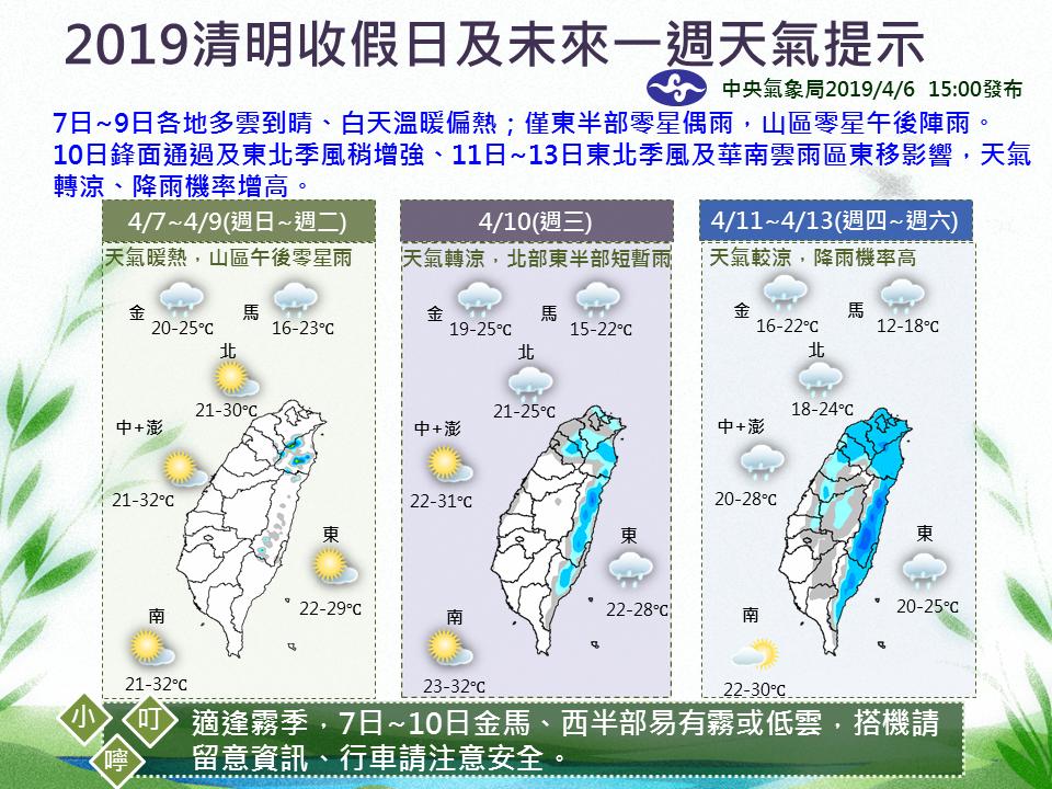 收假日及上班日天氣。圖/取自「報天氣—中央氣象局」臉書