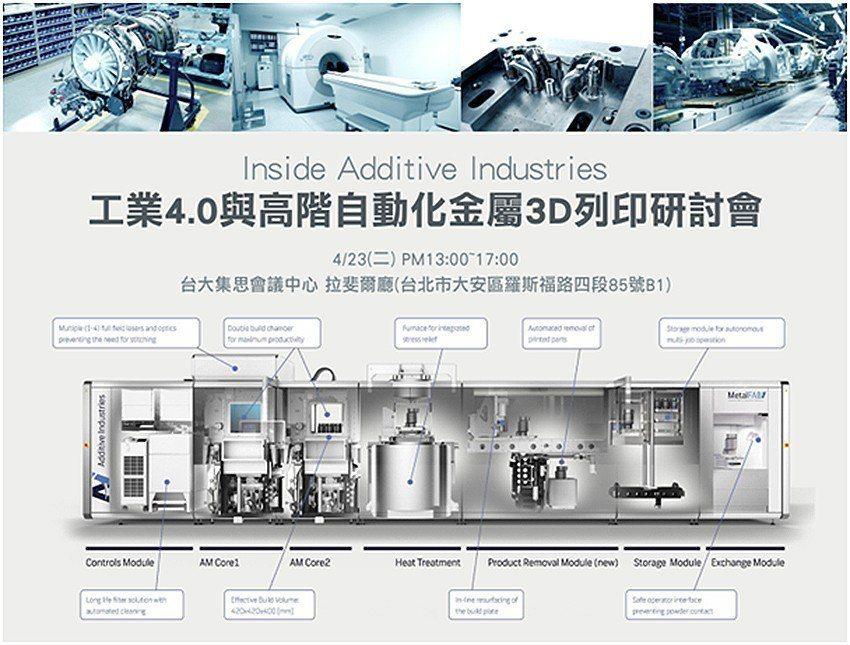 德芮達科技於4月23日在台大集思會議中心舉辦「工業4.0與高階自動化金屬3D列印...