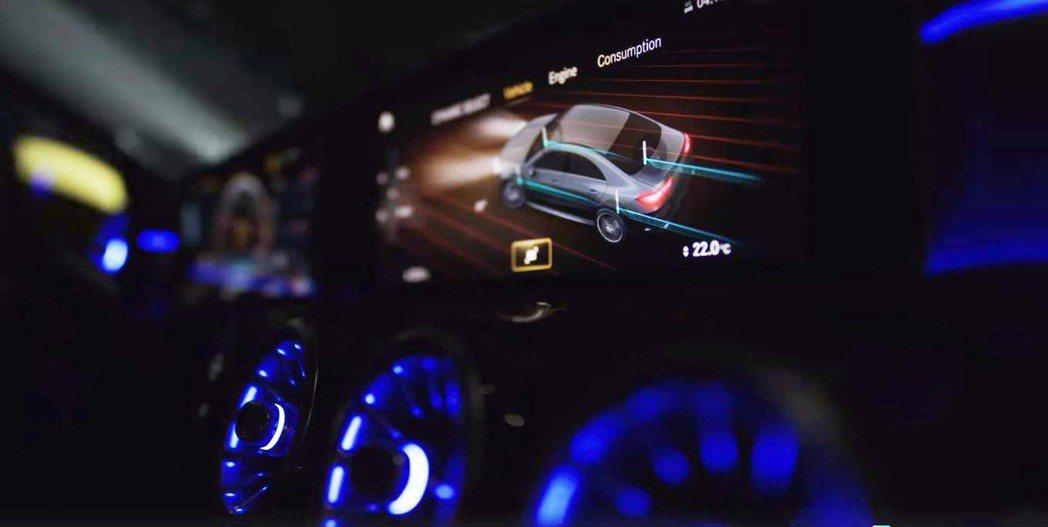與A35相同都是採用新一代Mercedes內裝界面鋪陳和MBUX系統。 摘自Mercedes-Benz