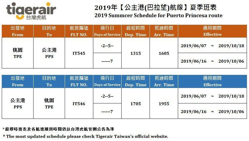 台灣虎航開航巴拉望航線航班時刻表。圖/業者提供