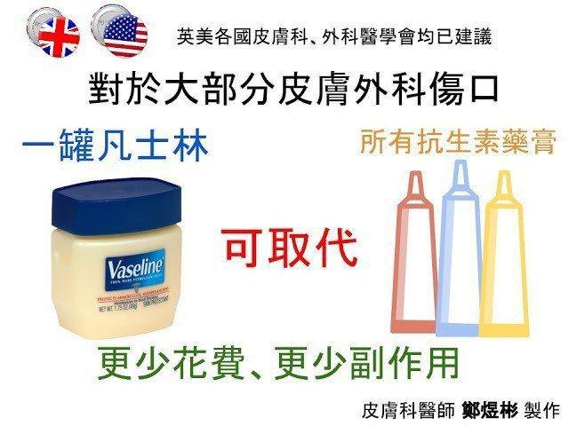 一罐凡士林,可以取代所有抗生素藥膏。圖片來源/皮膚科學研究室鄭煜彬