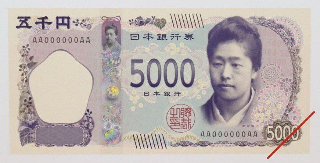 著名的日本女子教育先驅者——津田梅子。津田生於1864年(本名津田梅,1902年...