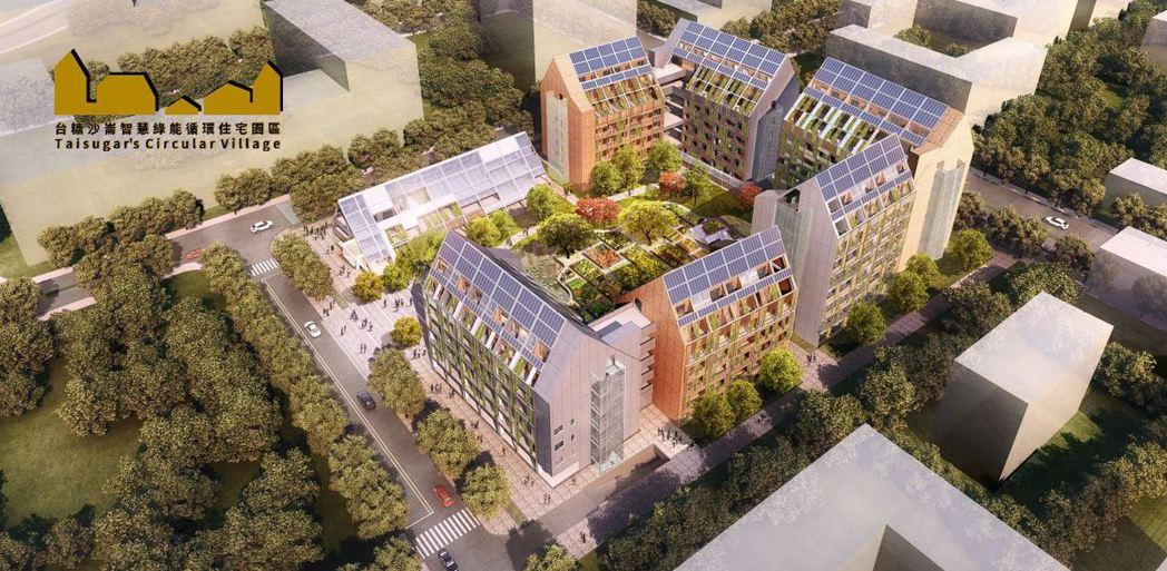 沙崙智慧綠能循環住宅規劃模擬圖。 市政府/提供