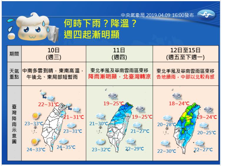 周四起要開始下雨、降溫了。圖╱中央氣象局