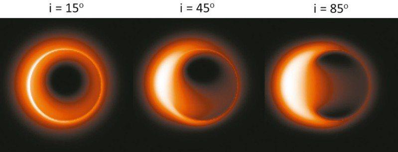 圖左為電腦模擬M8黑洞陰影,圖右是次毫米波特長基線干涉儀在格陵蘭望遠鏡加入後,在較高頻段可望取得的M87黑洞陰影。 圖/中研院天文所VLBI/GLT團隊提供