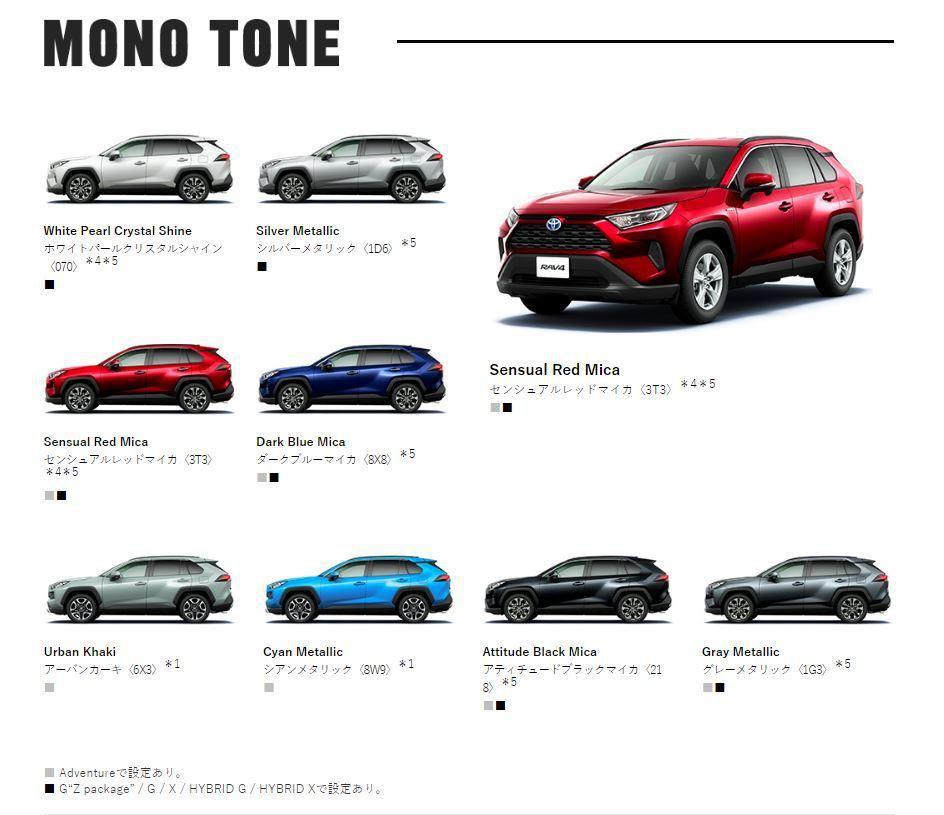 日規Toyota RAV4提供八種車身塗裝。 摘自Toyota