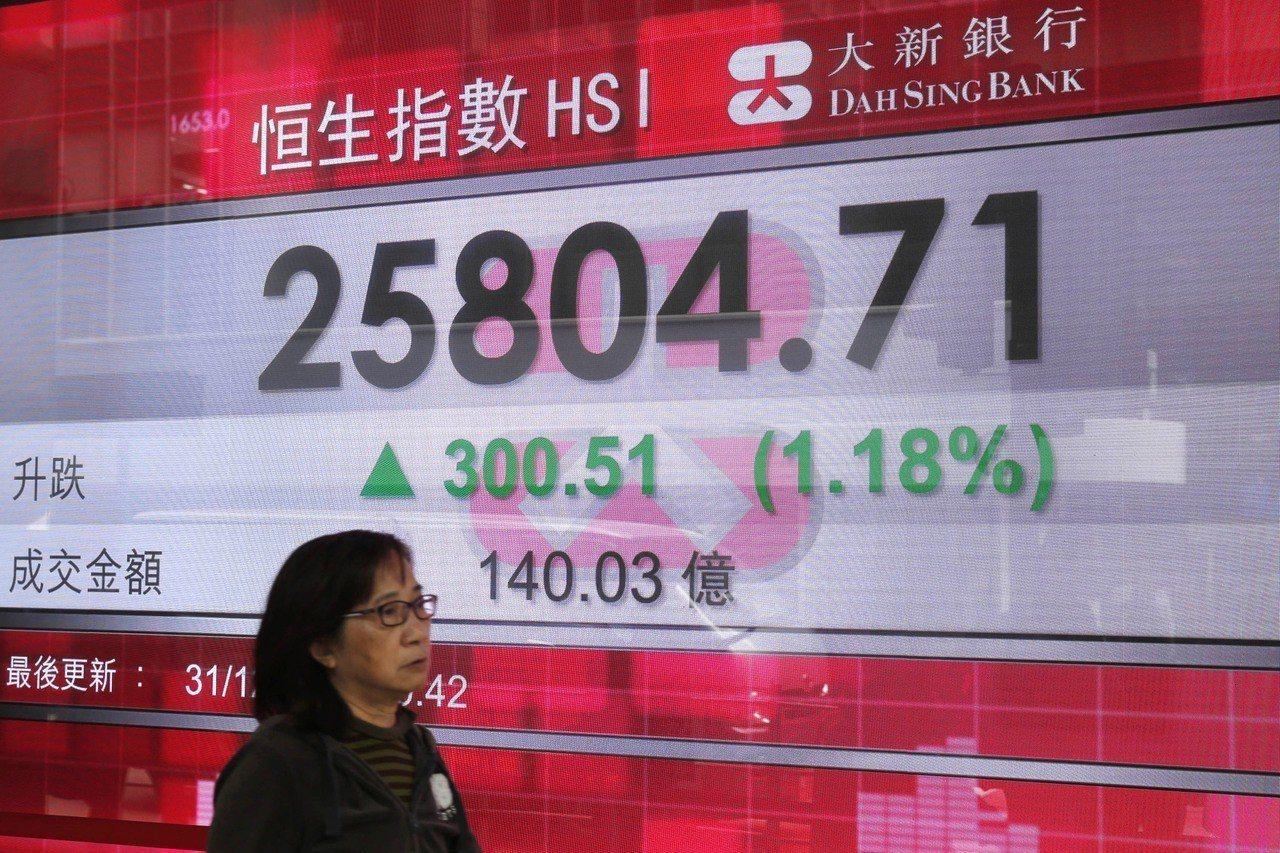香港恆生指數示意圖。美聯社