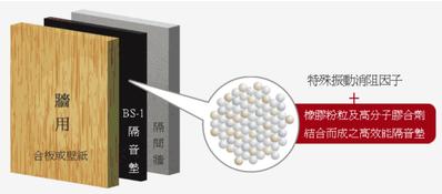 產品表面備製防水複式膠膜之一體成型設計,膠面立體突出,可增強砂漿壓層間之結合力,...