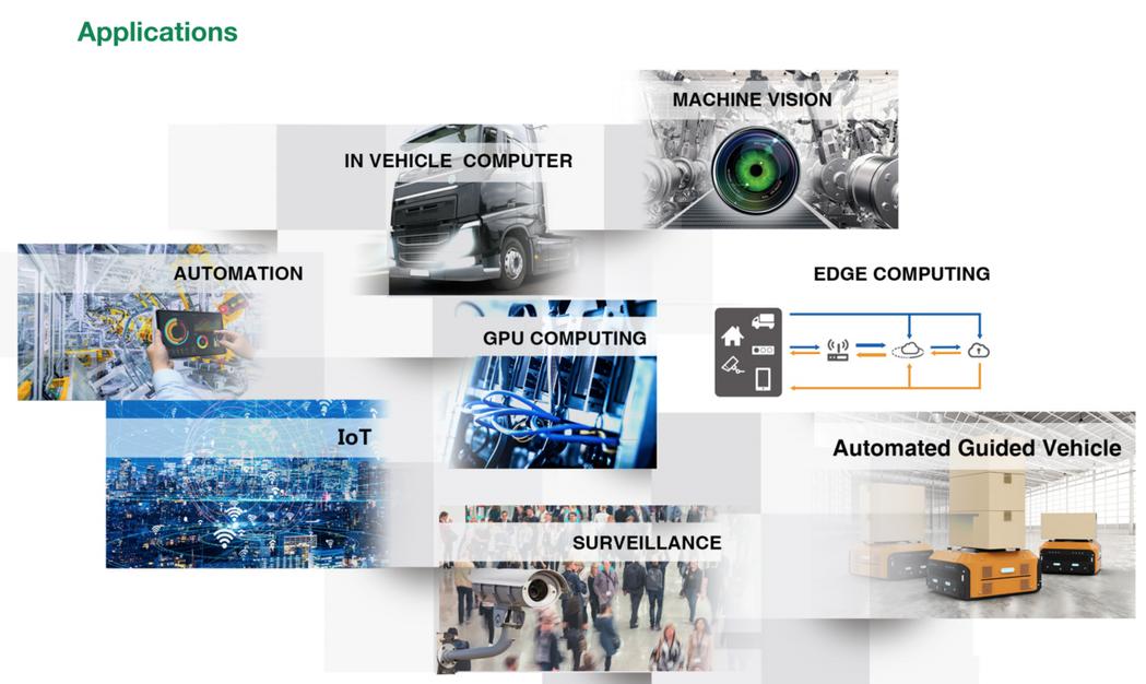 AI透過IoT滲透到各垂直行業之中,需要能夠適應各種應用環境的產品外,硬體產品須...