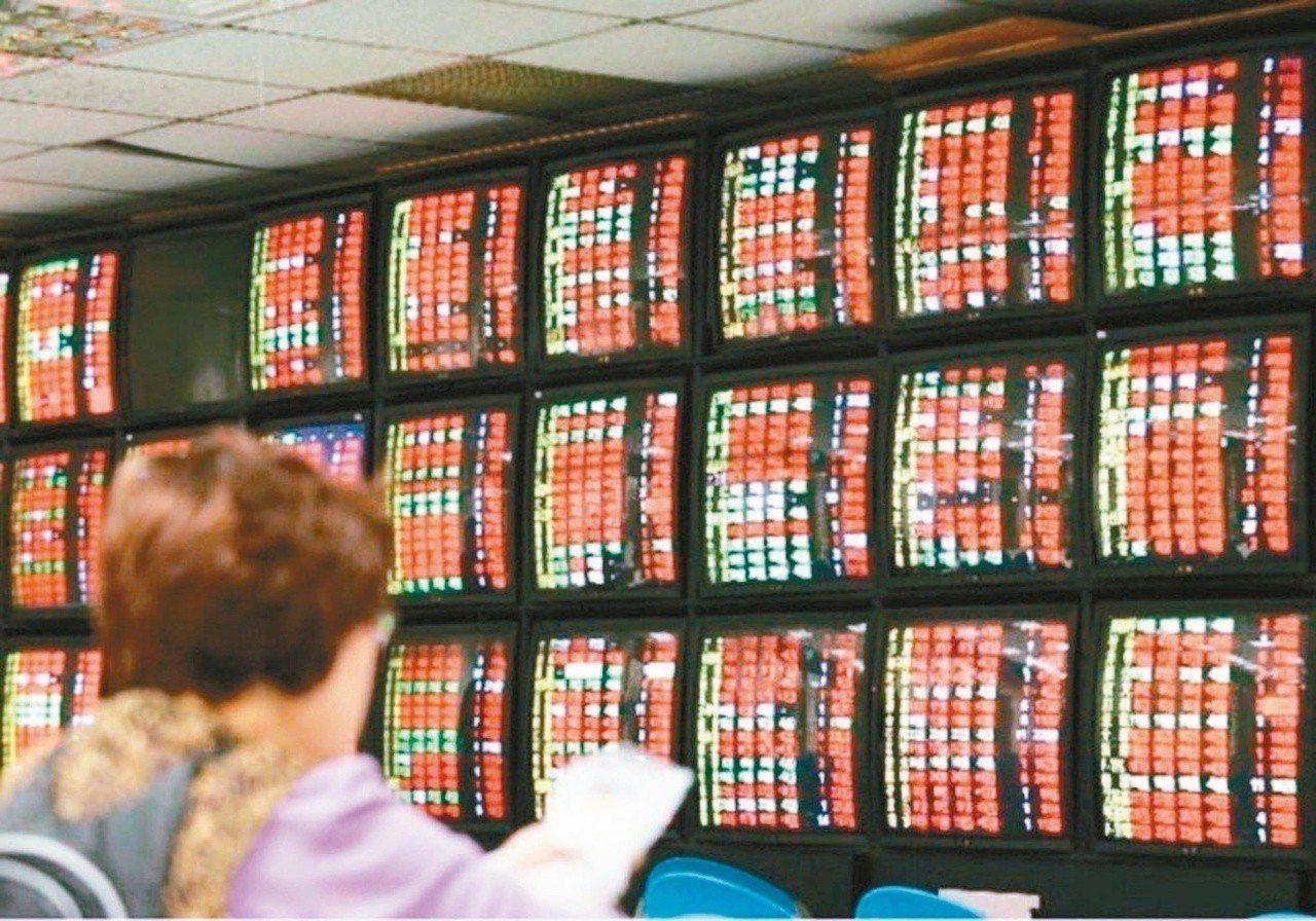 台股從今年初至今已上漲逾1500點,不但創今年新高,同時接近去年10月初1100...