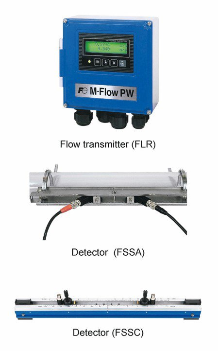 富士超音波流量計M-flow ABM抗氣泡功能型。 中美科學/提供