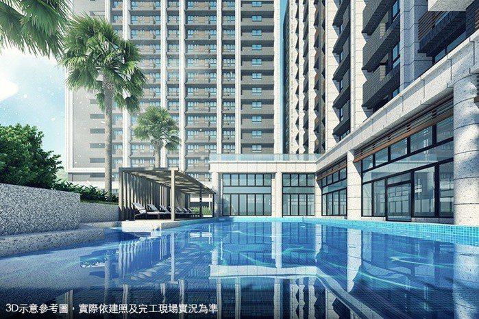 「新潤興業A18」中庭打造天光泳池,獨具時尚感。