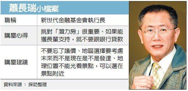 蕭長瑞小檔案 圖/經濟日報提供