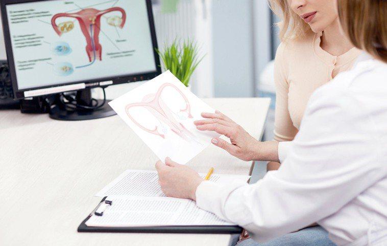 根據健保統計,傳統開腹手術占比依然最高,在136家執行子宮肌瘤手術醫療院所中,接...