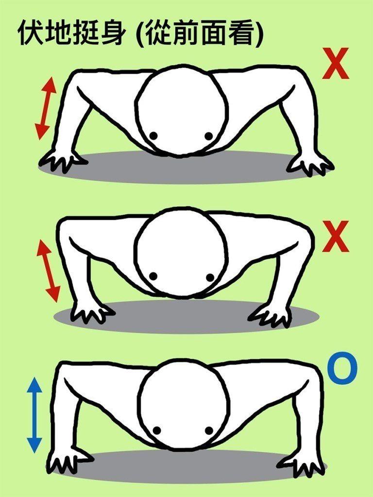 伏地挺身姿勢協助:謝小強教練、黃元杰教練 圖片提供/好痛痛