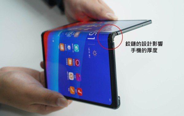 圖四 : 鉸鏈是可摺疊螢幕手機的厚度關鍵。(source: display.of...