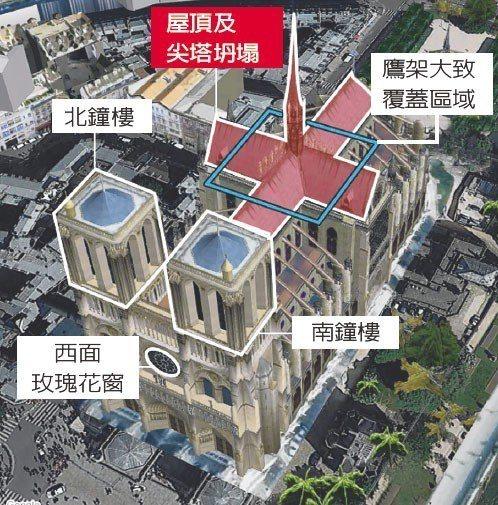 巴黎聖母院災情示意圖 資料來源/Google Map、BBC 製表/徐榆涵