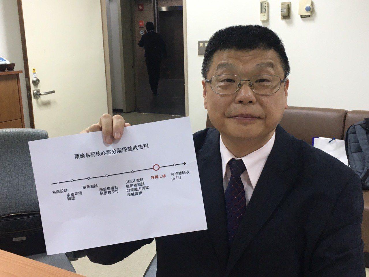 台鐵局副局長杜微。記者吳姿賢/攝影