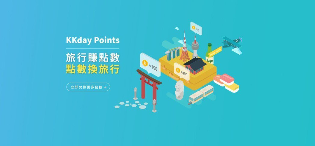KKday Points點數計畫,讓旅客用旅行賺點數,點數換旅行。業者/提供