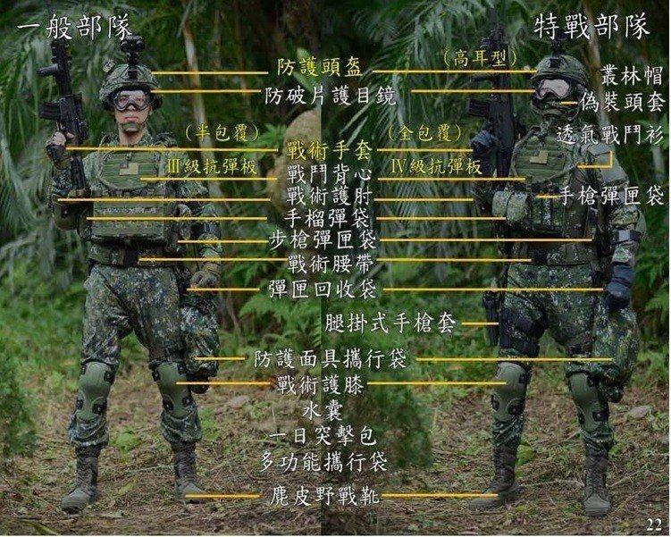 陸軍公布一般部隊與特戰部隊戰鬥個裝的對照圖,指兩者一為通用服裝,一為專用服裝,預...