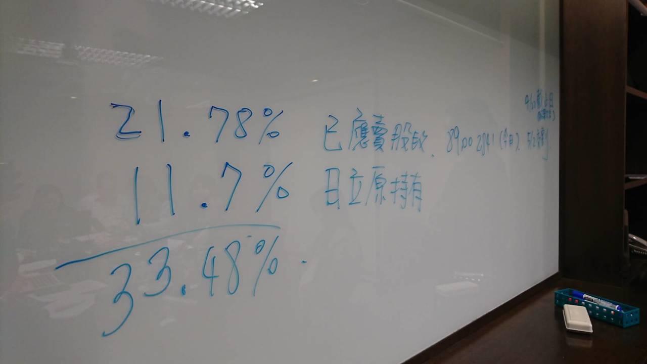金原慶武加上目前日立原持有的股數11.7%,日立可以掌握的股數已達33.48%。...