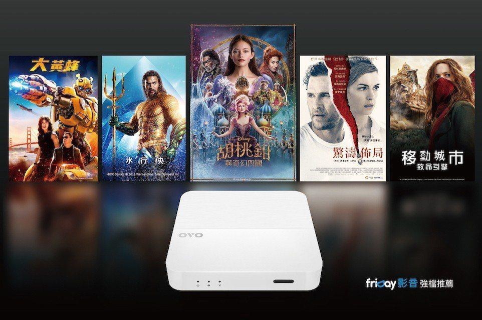 momo購物網與台灣電視盒用戶規模最大的合法品牌OVO合作,獨家開賣新款美白電視...
