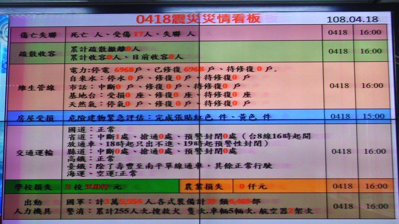全台今天發生有感地震,震央在花蓮縣秀林鄉,中央氣象局測得芮氏規模有6.1,地震深...