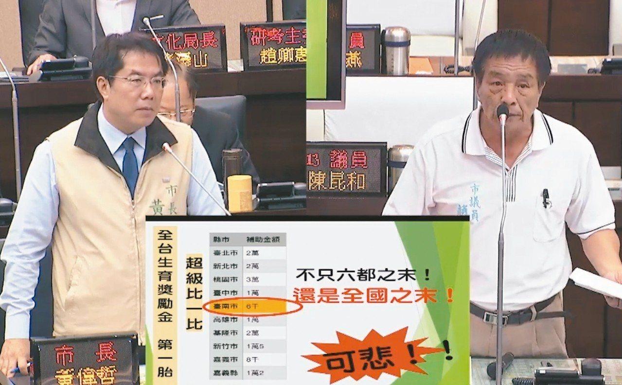 無黨籍台南市議員趙昆原(右)批評台南市有「三輸」,沒有老人健保免費、沒有鄰長交通...