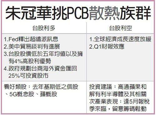 朱冠華挑PCB散熱族群 圖/經濟日報提供