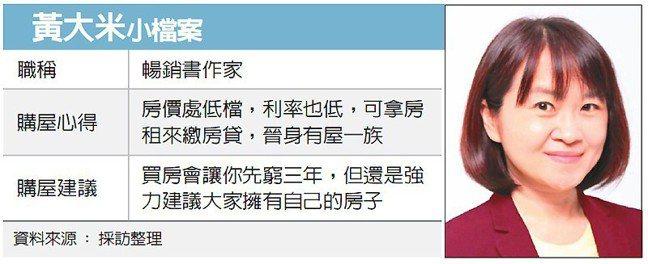 黃大米小檔案 圖/經濟日報提供