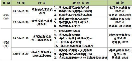 終端效應器設計與應用實務培訓課程表。 智動協會/提供