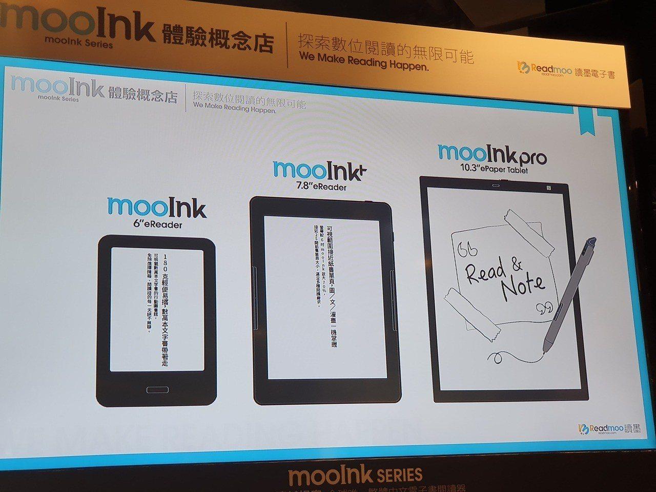 除了目前已經在銷售的mooInk、mooInk+,也將在2019年第4季推出大螢...