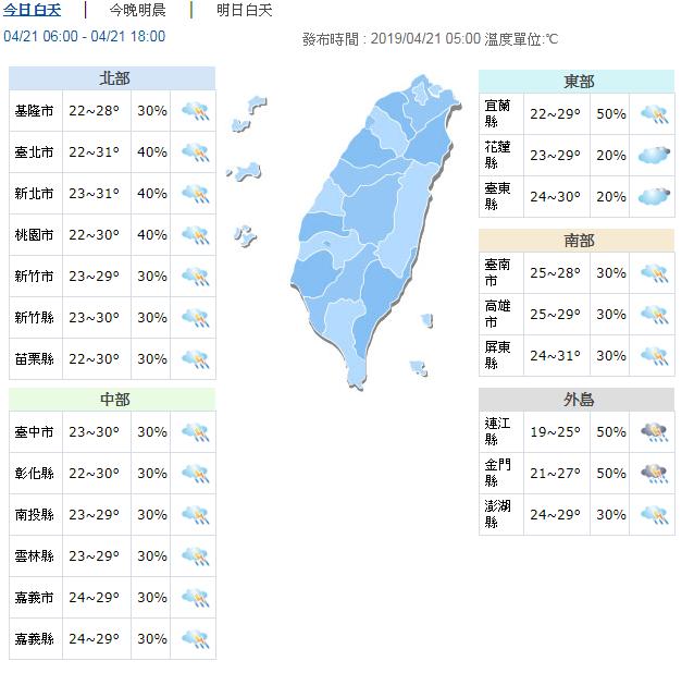 今天白天各地天氣。圖/取自氣象局網站