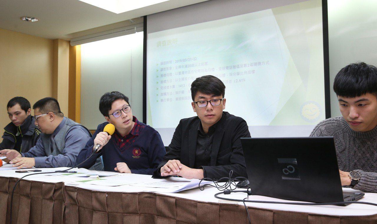 綠黨委託民調機構首次以100%手機進行抽樣,透過不提示選項詢問方式,發現韓國瑜獲...