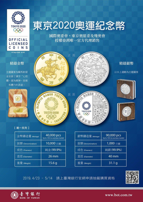 為迎接即將到來的東京2020奧運盛會,台灣銀行引進東京2020奧運紀念幣,有意申...