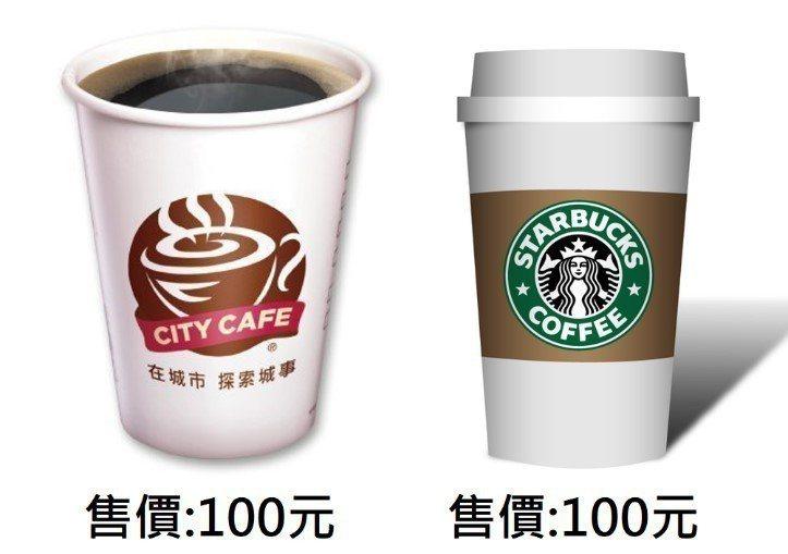 圖片來源:citycafe&starbucks官網