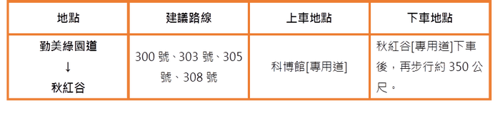 秋紅谷 圖/funtime小編
