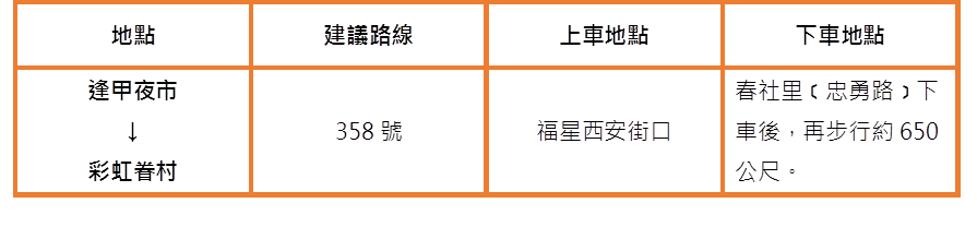 彩虹眷村 圖/funtime小編