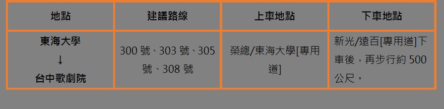 台中歌劇院 圖/funtime小編