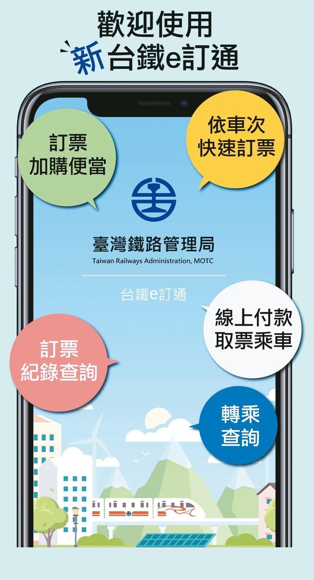 台鐵新App介面。圖/取自台鐵App