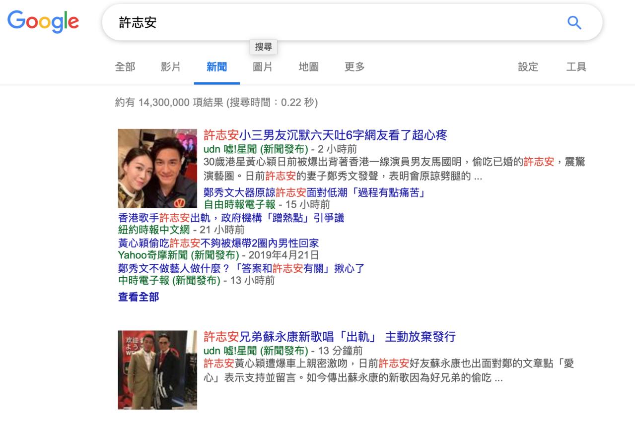 如果現在搜尋「許志安」,翻了10頁都還是出軌相關新聞。圖/網頁截圖
