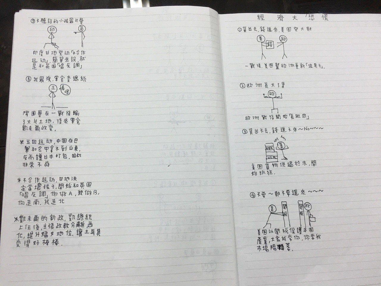 雲林縣淵明國中三年級學生鍾博宇從小就喜歡畫畫,他經常以繪圖方式做筆記,比起繁瑣的...