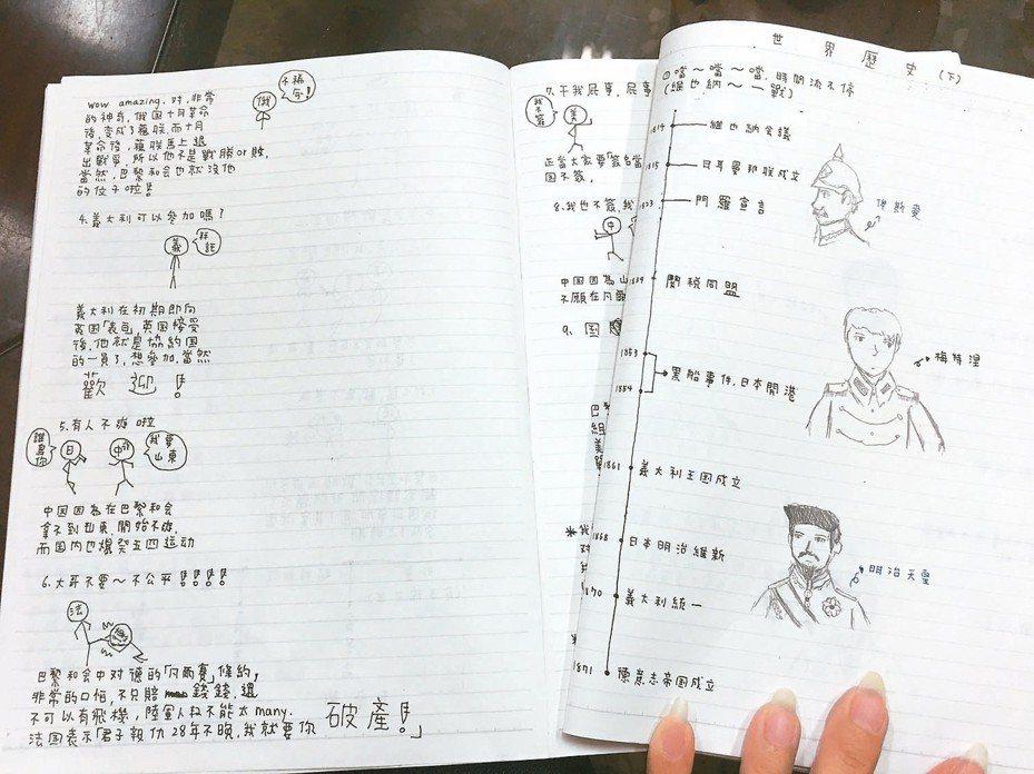 雲林縣淵明國中三年級學生鍾博宇常以繪圖方式做筆記,同學都搶著借他的筆記。 記者陳雅玲/攝影